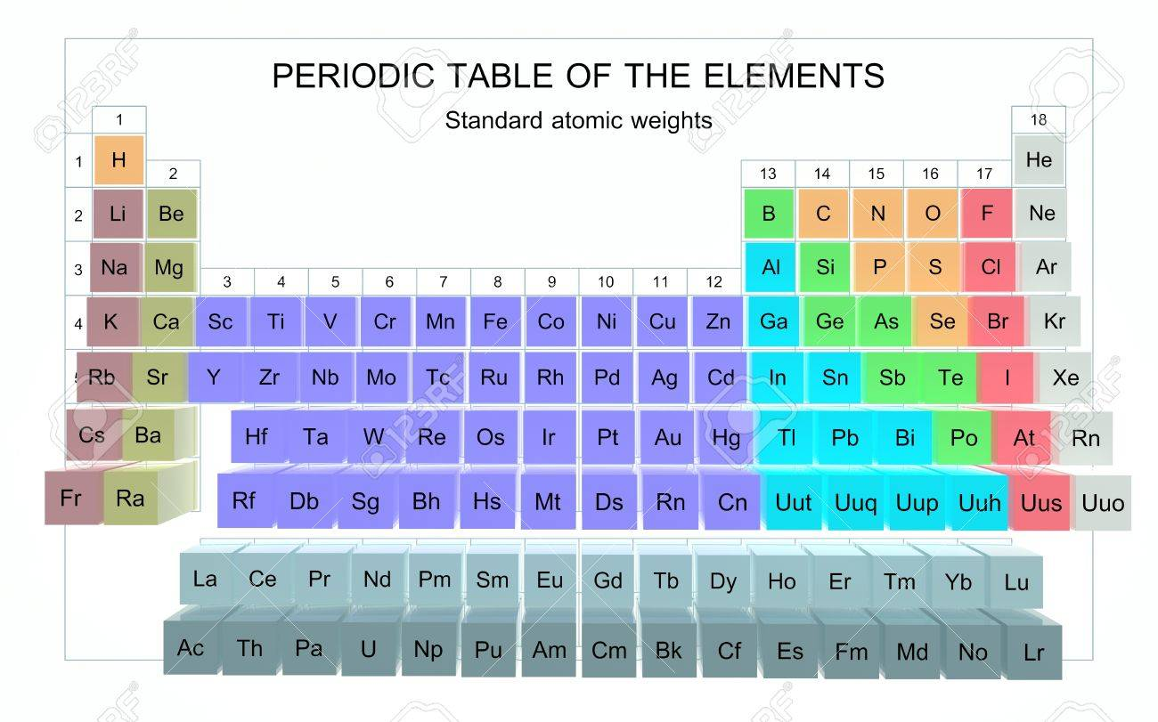 Periodic table of the elements standard atomic weights stock periodic table of the elements standard atomic weights stock photo 10470025 gamestrikefo Image collections