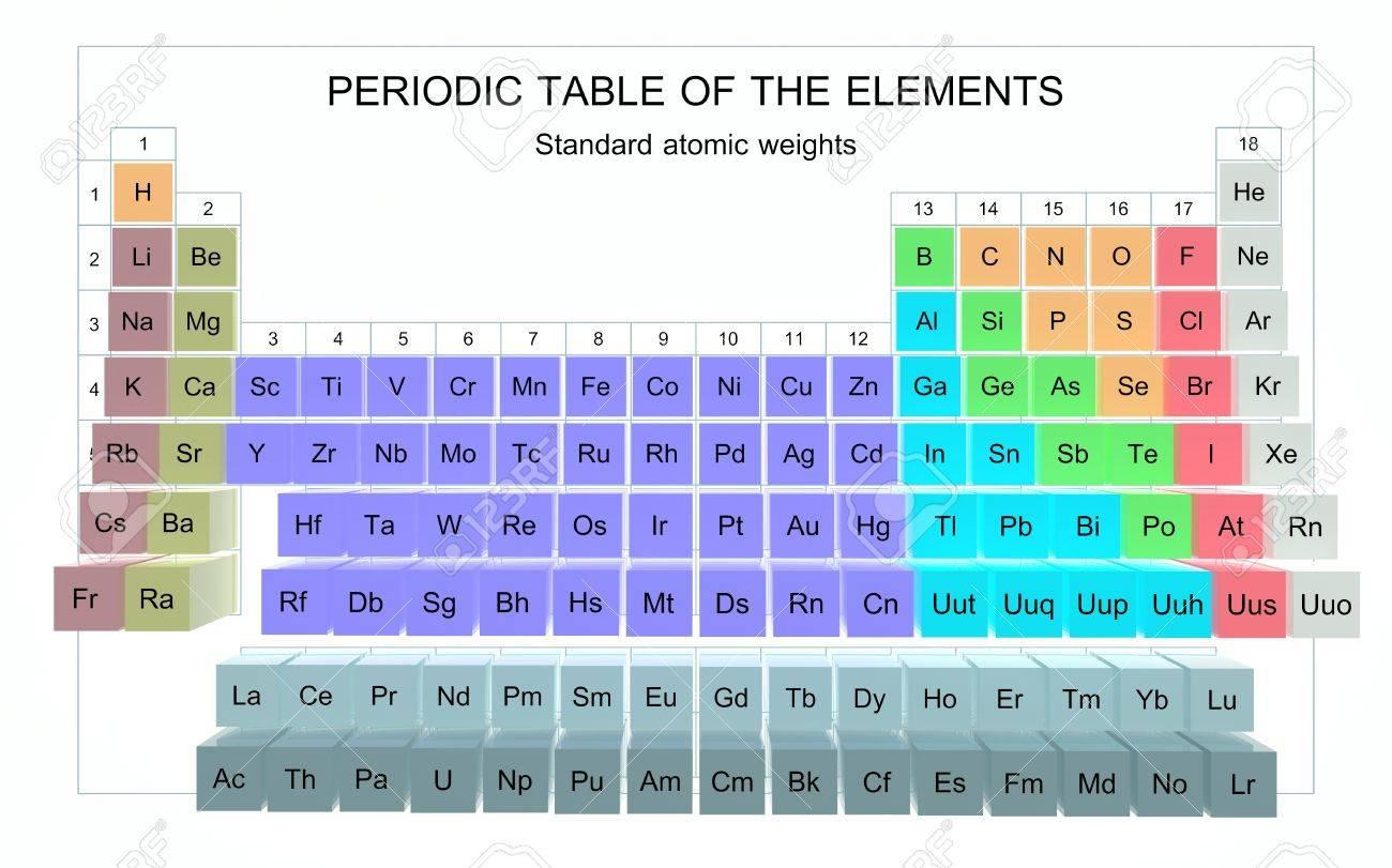 Tabla peridica de elementos pesos atmicos estndar fotos foto de archivo tabla peridica de elementos pesos atmicos estndar urtaz Images