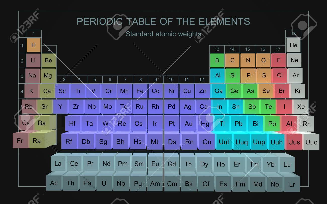 Tabla peridica de elementos pesos atmicos estndar fotos tabla peridica de elementos pesos atmicos estndar foto de archivo 10470027 urtaz Image collections