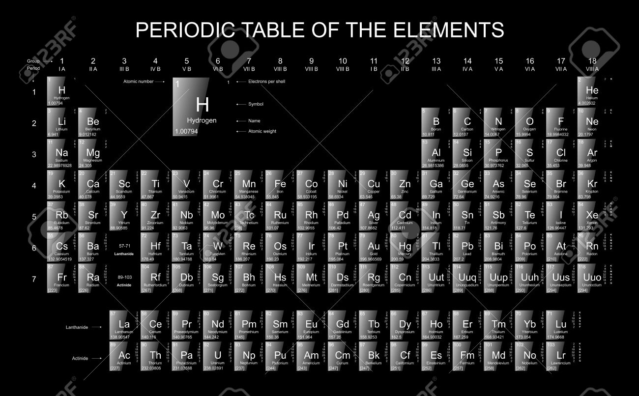 Periodic table of elements glossy icons on black background stock periodic table of elements glossy icons on black background stock photo 11255962 urtaz Image collections