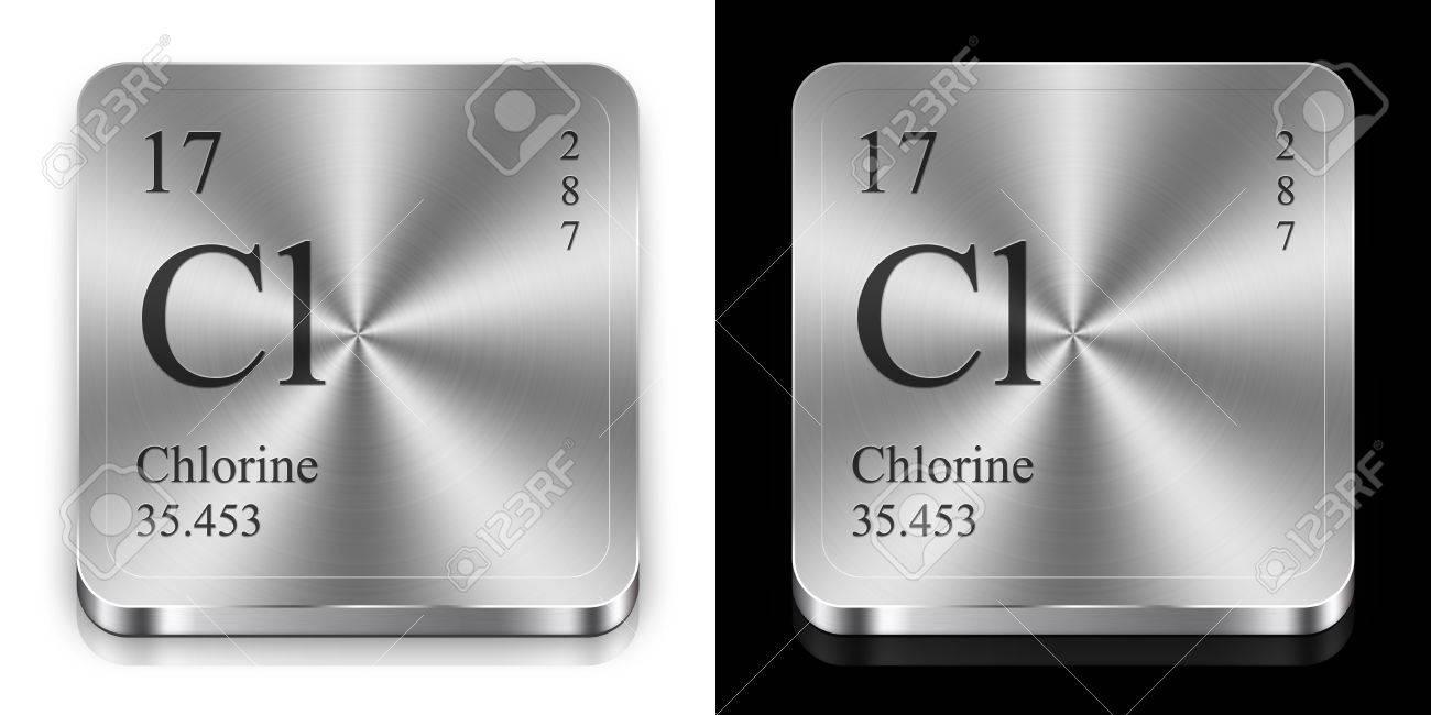 Cloro   Elemento De La Tabla Periódica, Dos Botones De La Tela De Metal Foto