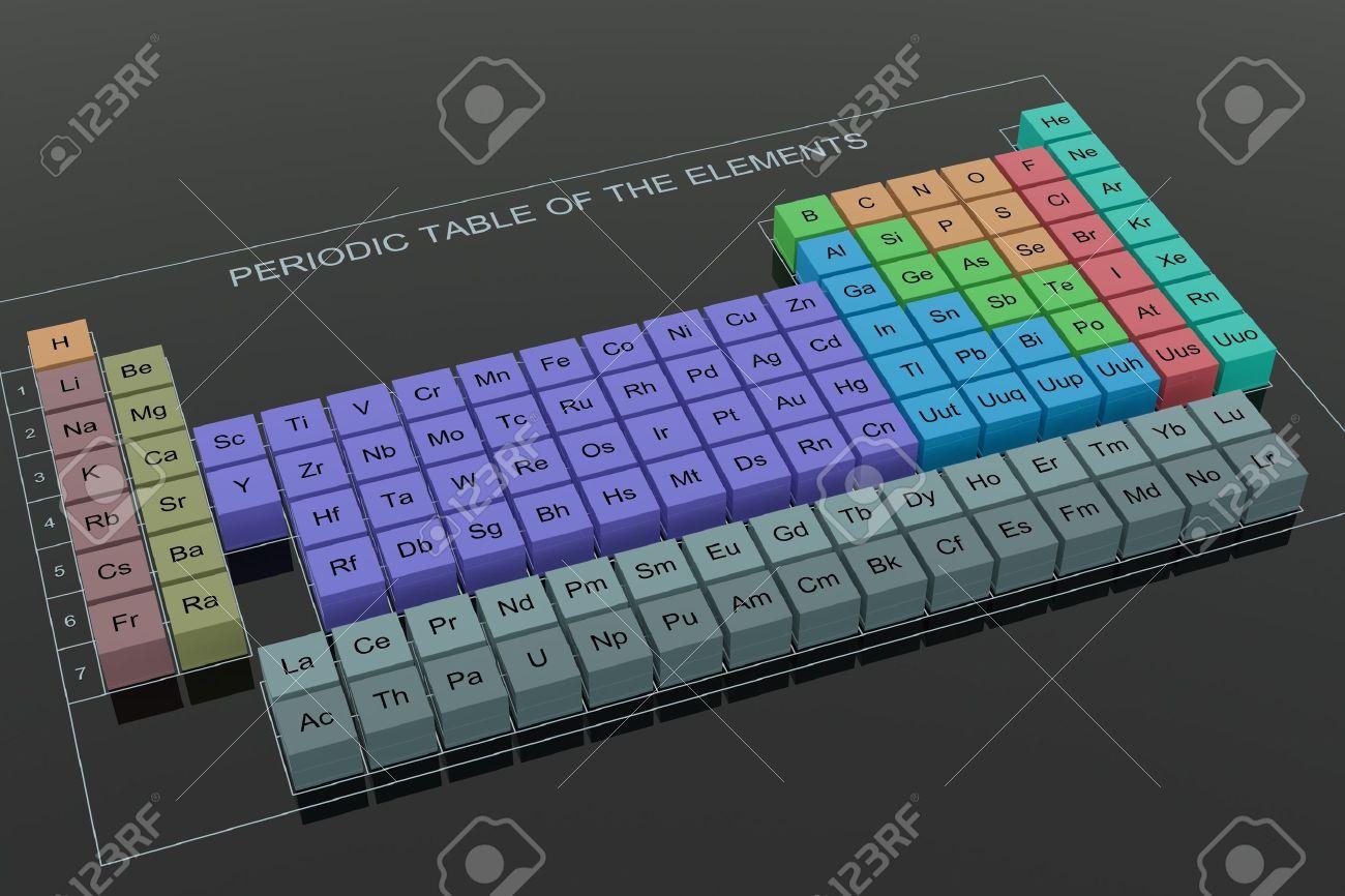 Tabla peridica de los elementos en el fondo de vidrio negro fotos foto de archivo tabla peridica de los elementos en el fondo de vidrio negro urtaz Image collections