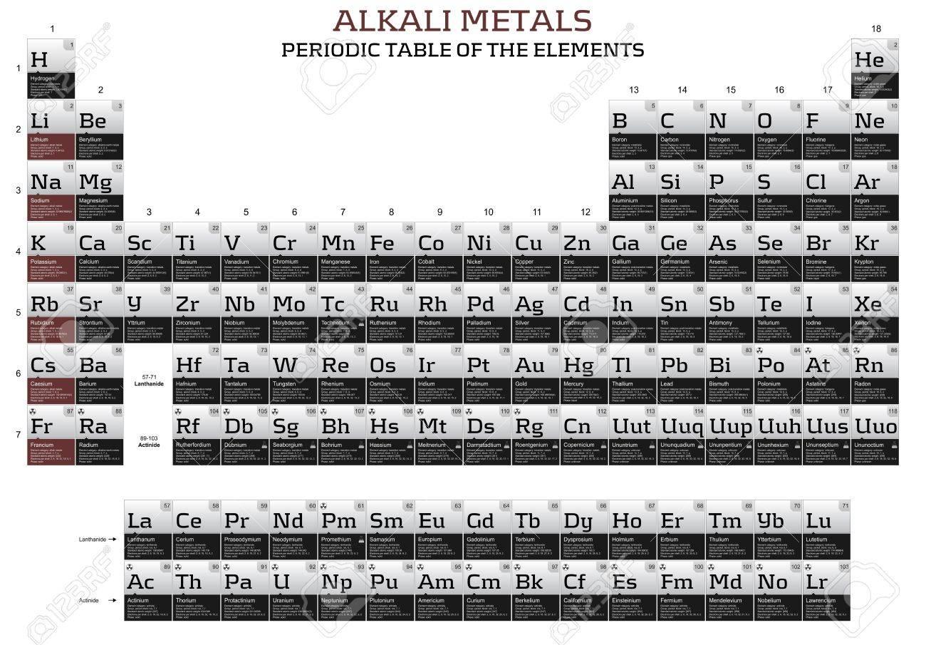 Metales alcalinos serie en la tabla peridica de los elementos fotos foto de archivo metales alcalinos serie en la tabla peridica de los elementos urtaz Choice Image