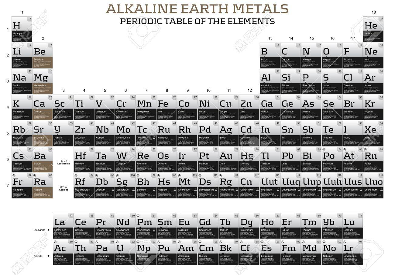 Alkaline earth metals series in the periodic table stock photo alkaline earth metals series in the periodic table stock photo 12767443 urtaz Image collections