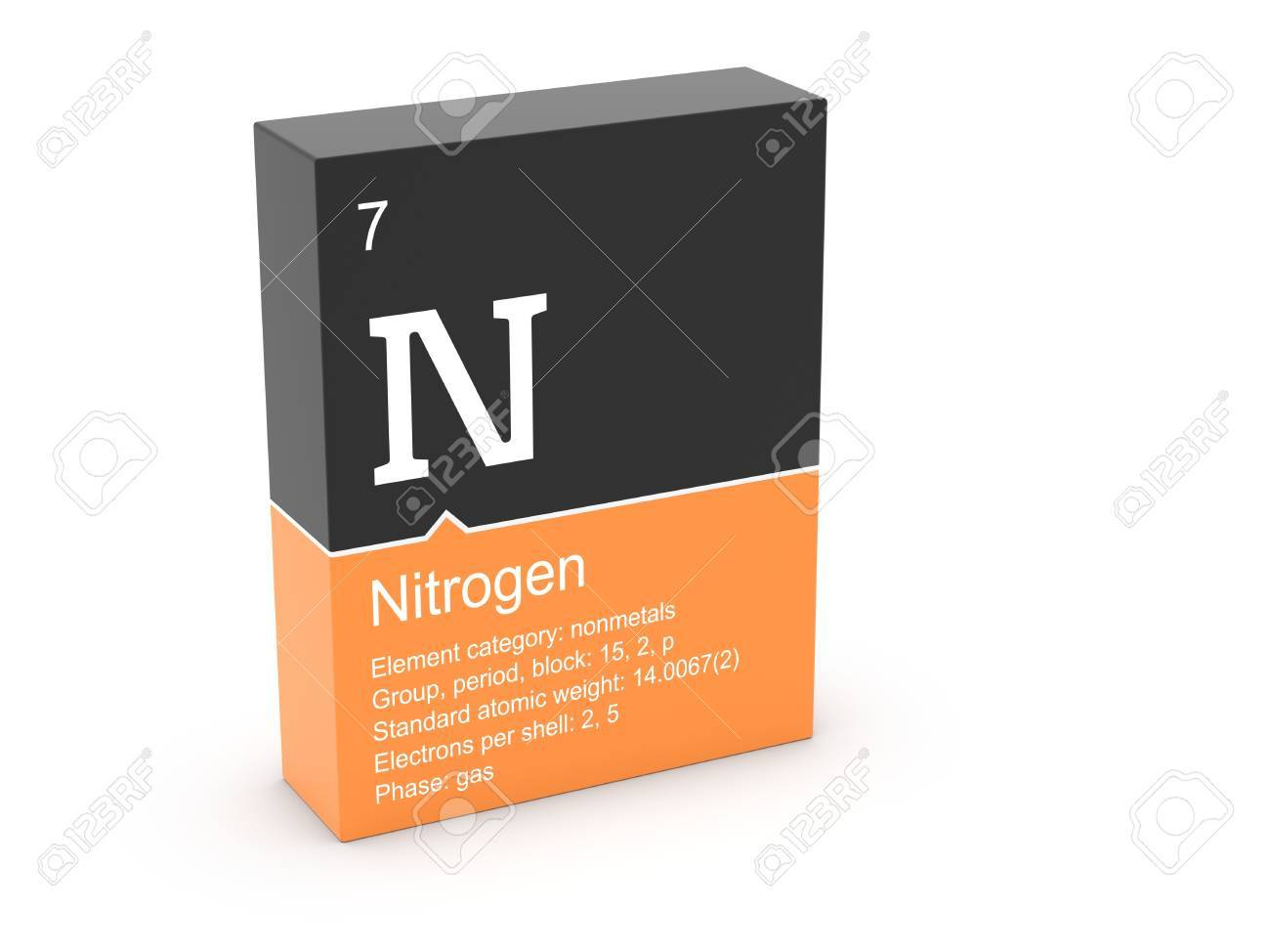 Nitrogen symbol periodic table gallery periodic table images periodic table scavenger hunt worksheet answers choice image nitrogen symbol periodic table image collections periodic table gamestrikefo Choice Image