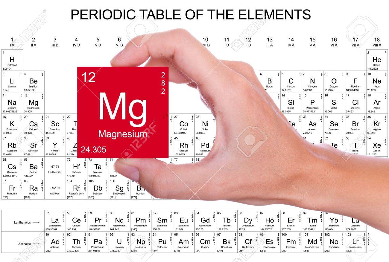 Magnesium symbol handheld over the periodic table stock photo magnesium symbol handheld over the periodic table stock photo 14618101 urtaz