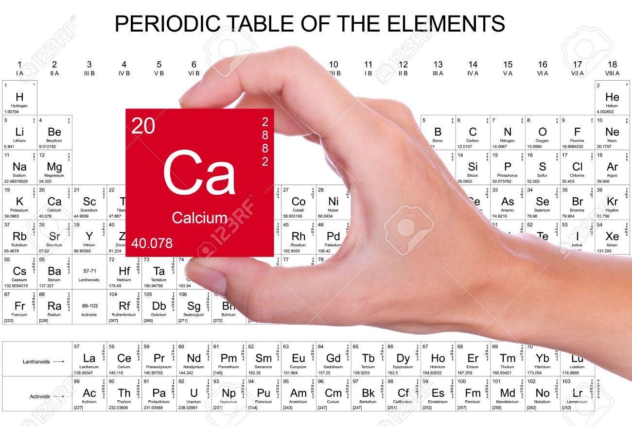 Calcium symbol handheld over the periodic table stock photo calcium symbol handheld over the periodic table stock photo 14618100 urtaz Images