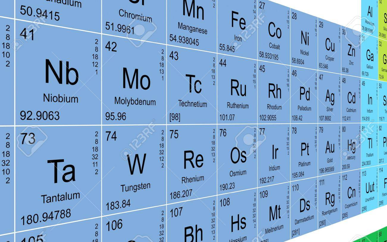 Periodic table background stock photo picture and royalty free periodic table background stock photo 14752454 urtaz Choice Image