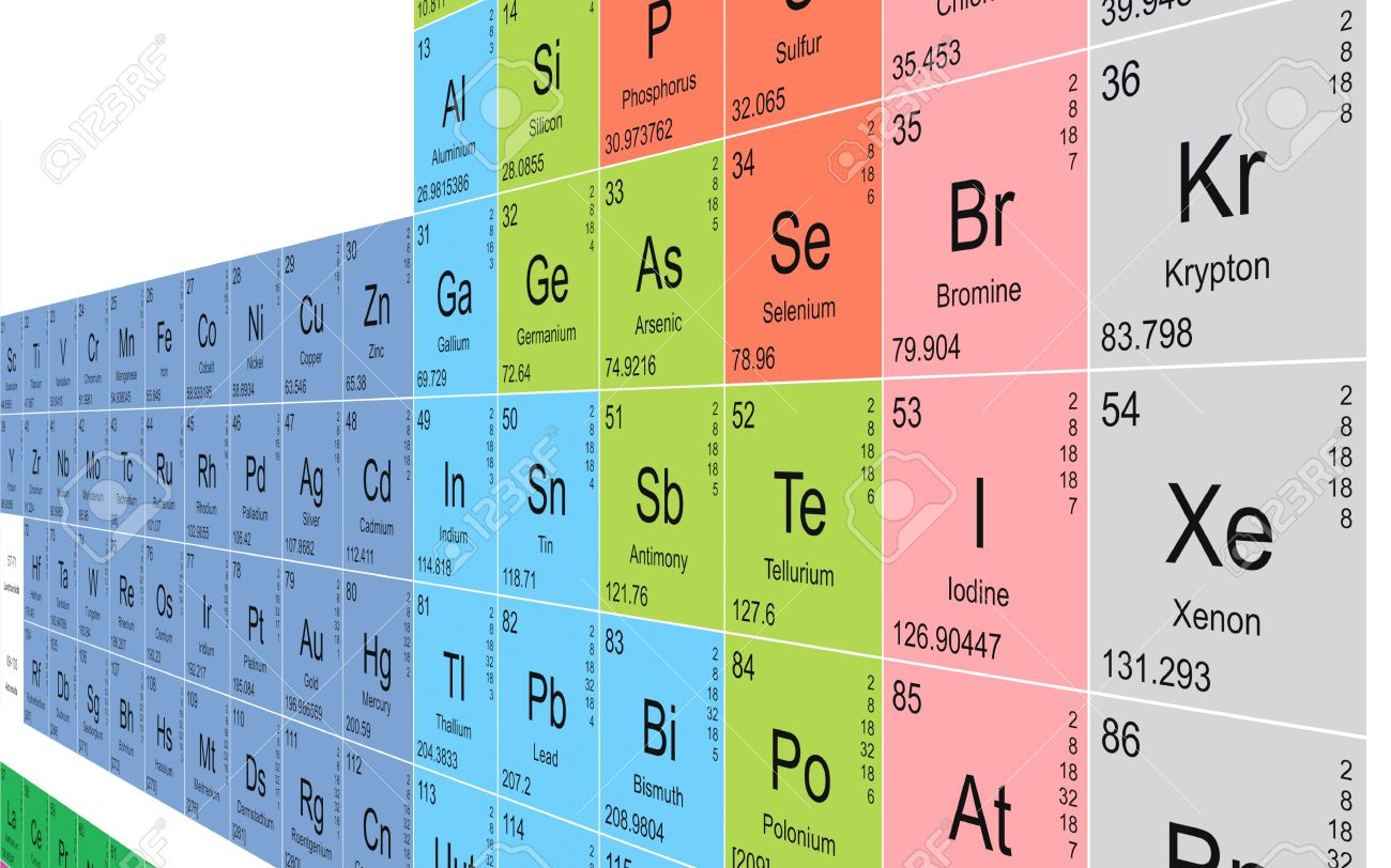 Periodic table background stock photo picture and royalty free periodic table background stock photo 14752452 urtaz Choice Image