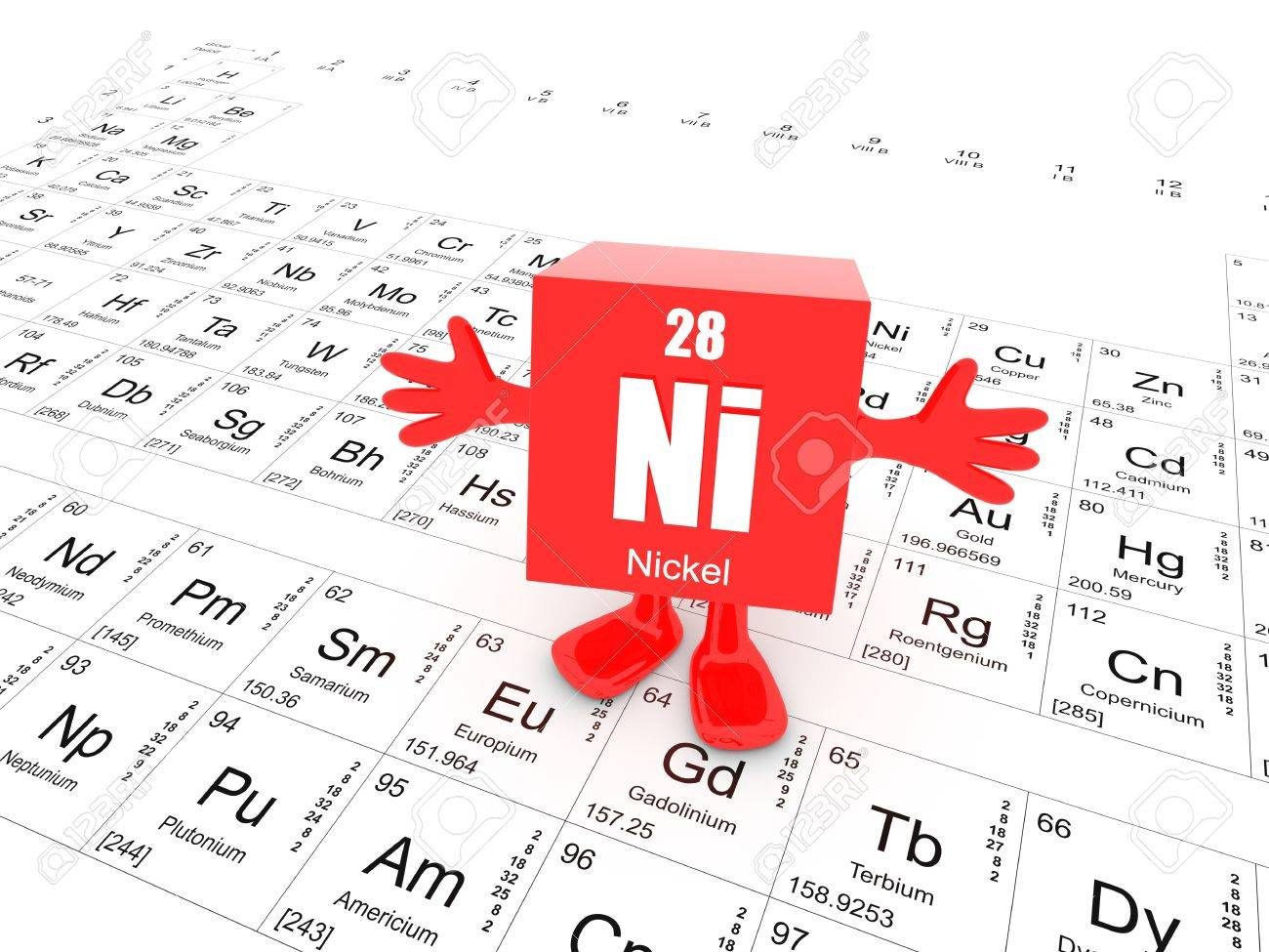 My name is nickel and this is the periodic table stock photo my name is nickel and this is the periodic table stock photo 14966562 urtaz Image collections