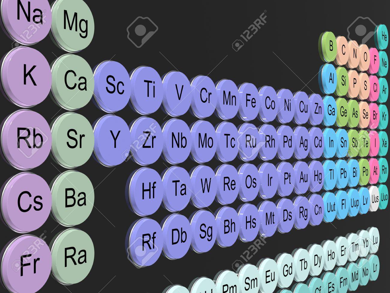 Tabla peridica de los elementos tabla de mendeleev en el muro foto de archivo tabla peridica de los elementos tabla de mendeleev en el muro urtaz Image collections