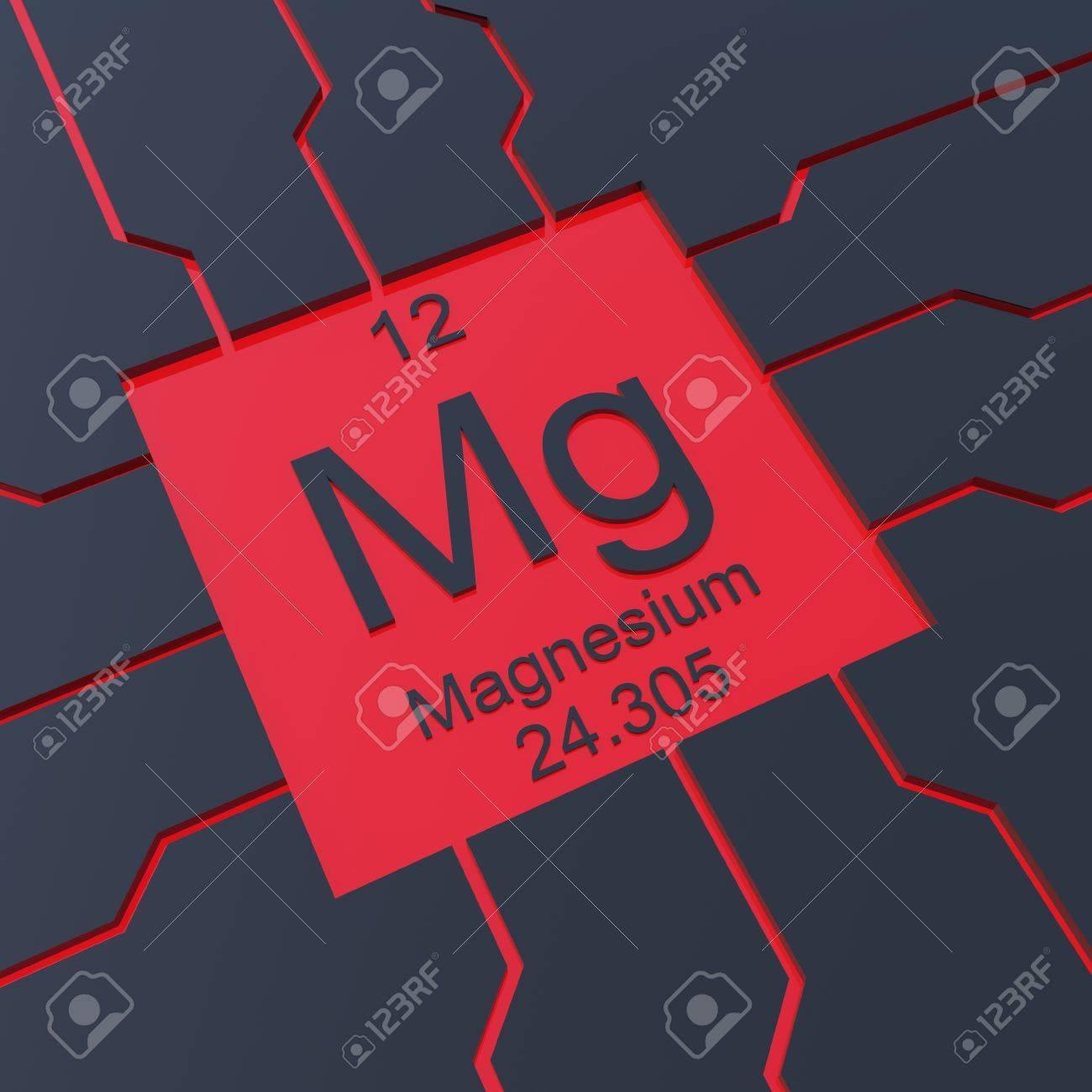 Magnesium symbol element from the periodic table stock photo magnesium symbol element from the periodic table stock photo 31217738 urtaz Images