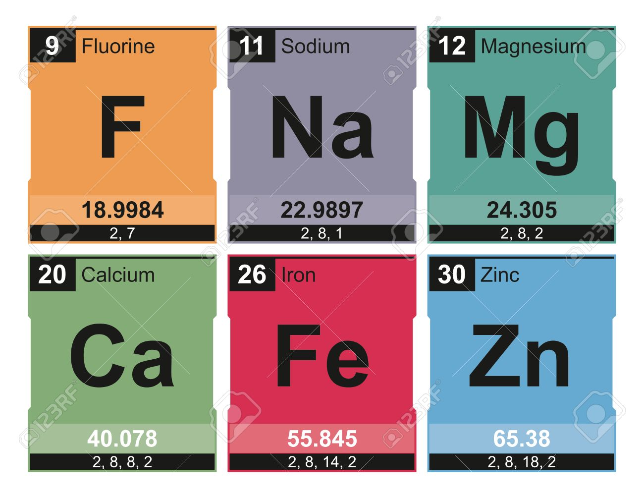 Periodic table symbol for magnesium gallery periodic table images some mineral symbols from the periodic table stock photo picture some mineral symbols from the periodic gamestrikefo Choice Image