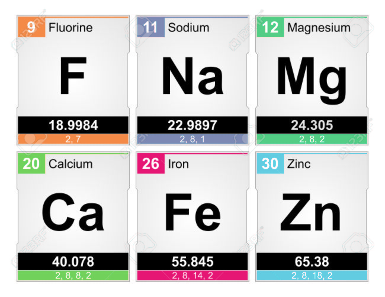 Sodium periodic table symbol image collections periodic table images some mineral symbols from the periodic table stock photo picture some mineral symbols from the periodic gamestrikefo Images