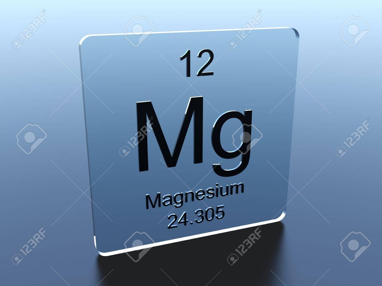 Magnesium symbol on a glass square stock photo picture and royalty magnesium symbol on a glass square stock photo 60738904 urtaz Images