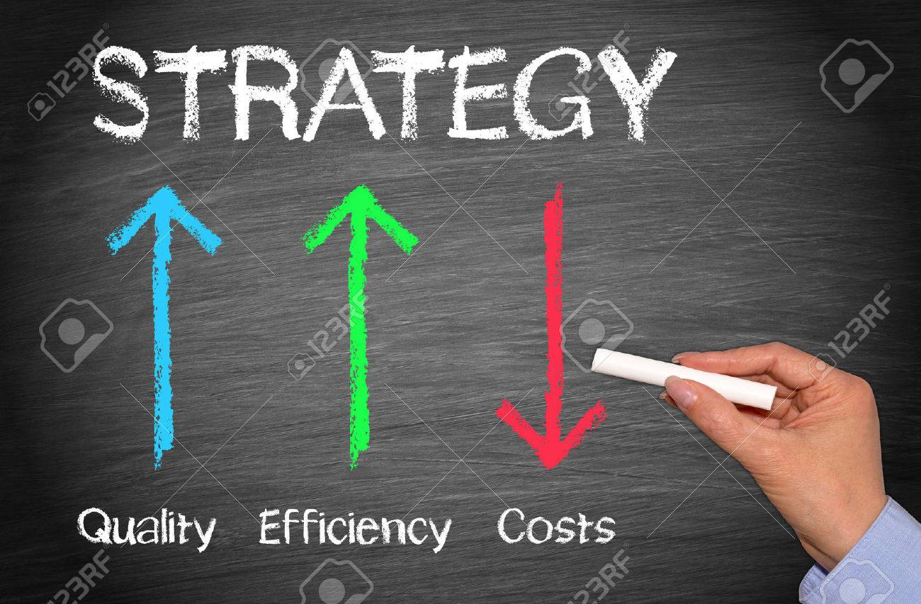 Business Strategy - 24609545