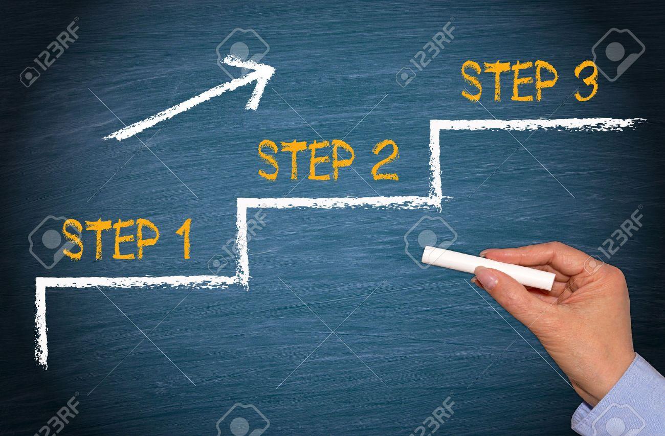 ステップ 1 ステップ 2 ステップ...