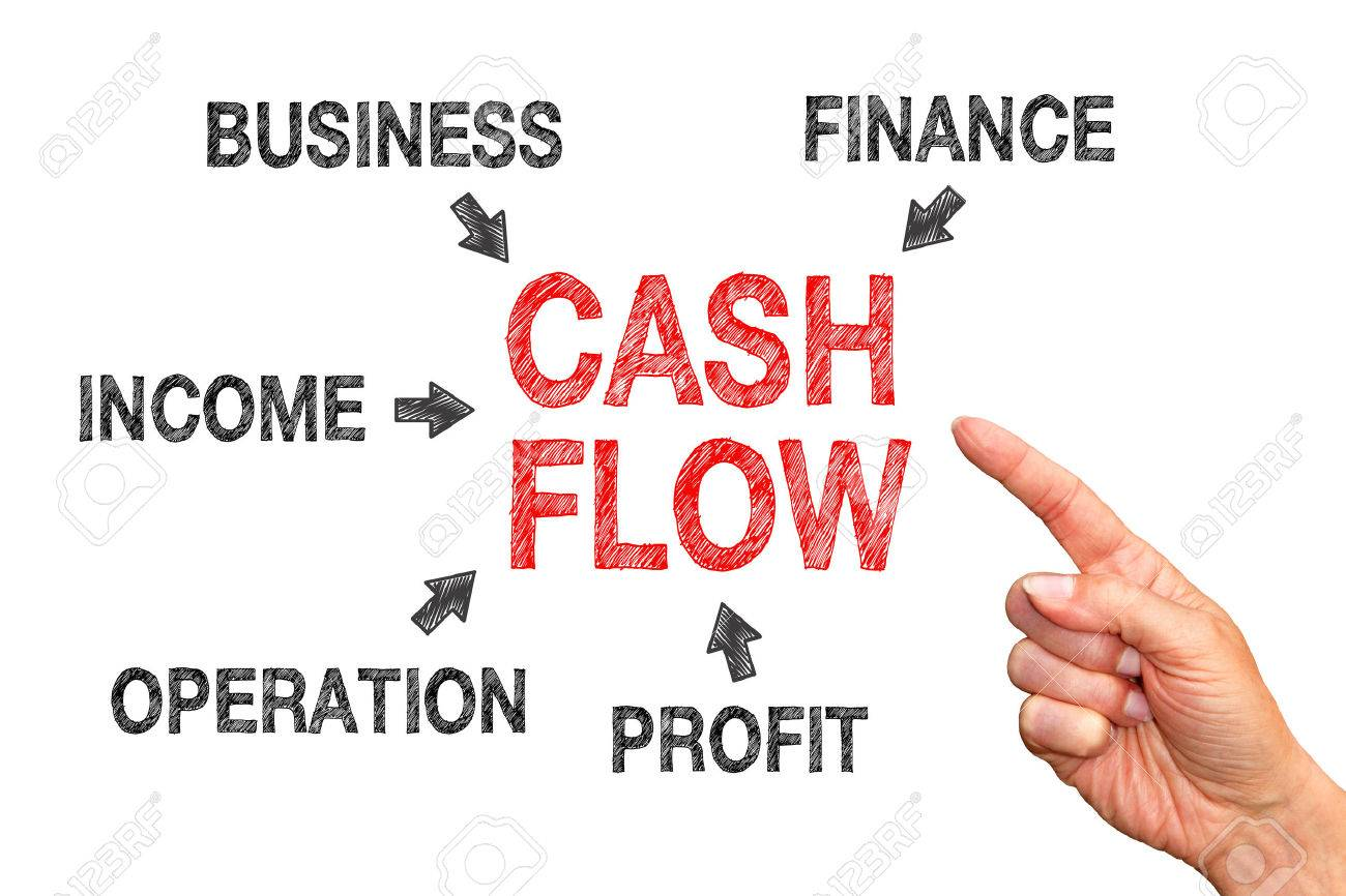 Cash Flow - Business Concept Stock Photo - 35405840