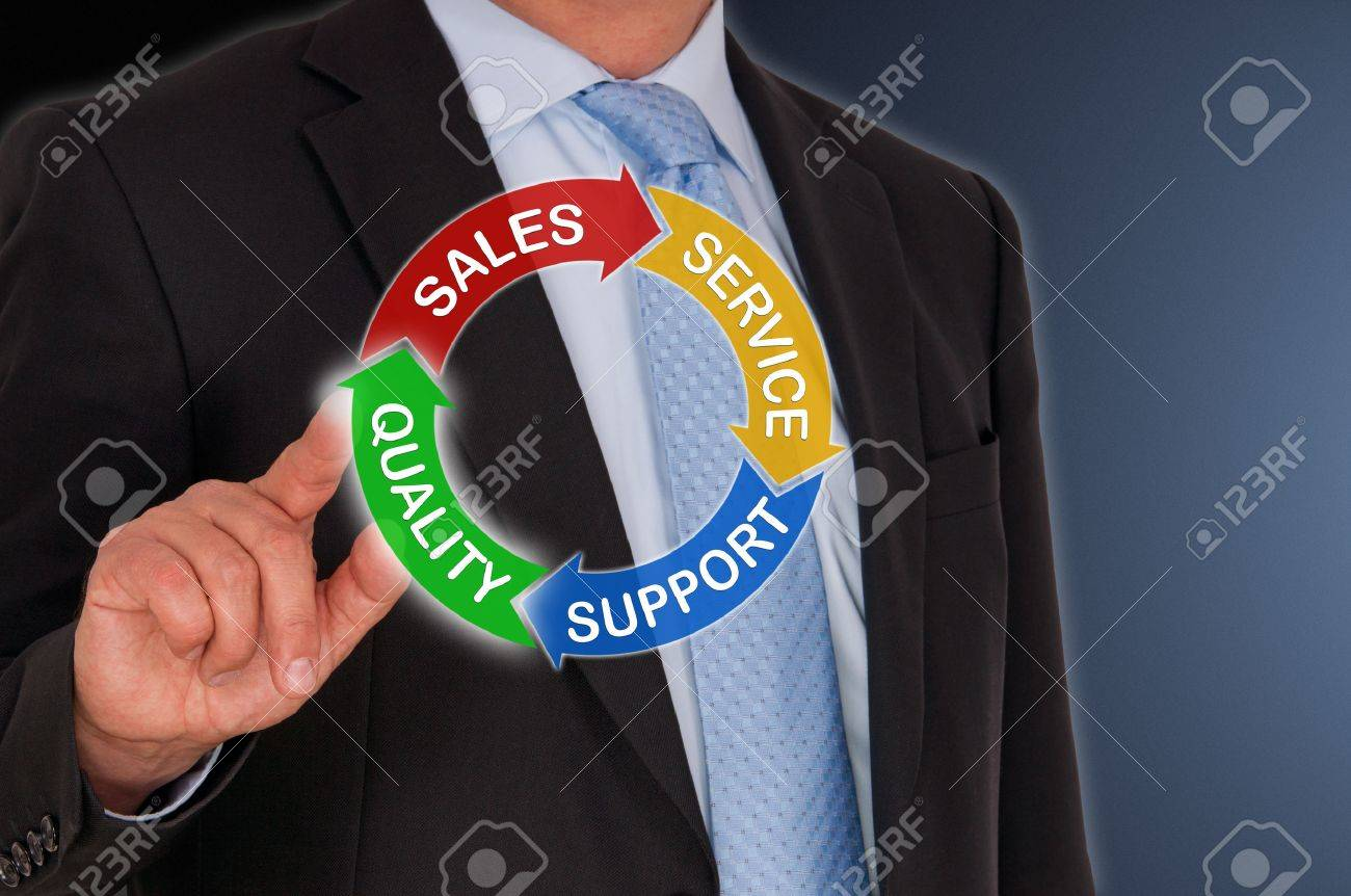 Quality - Sales - Service - Support Stock Photo - 43608601