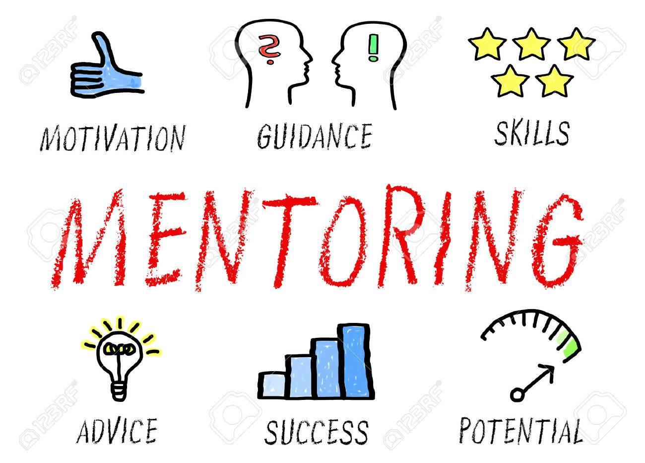 Mentoring - Business Concept - 48058235
