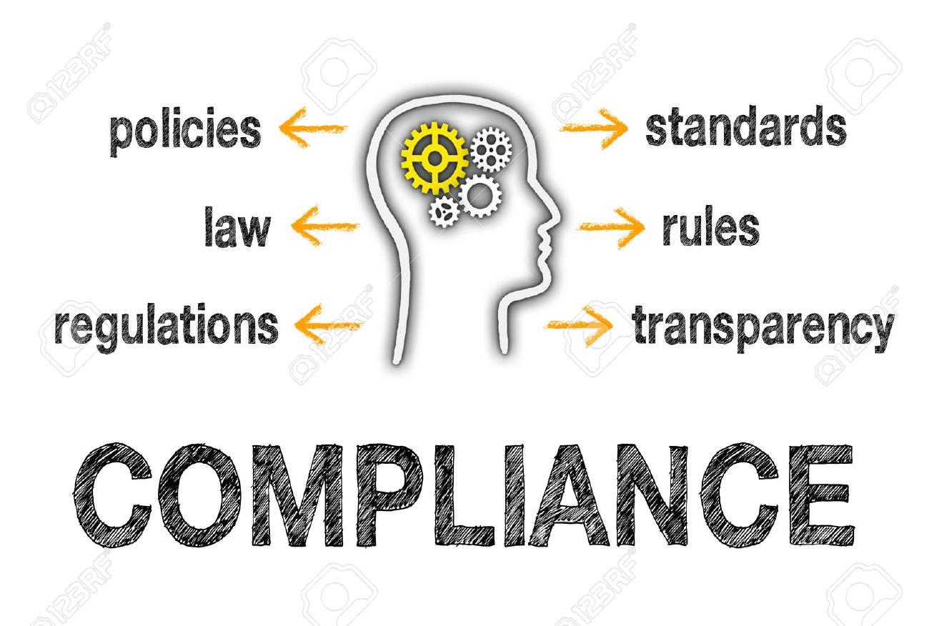 Compliance Business Concept - 48363952