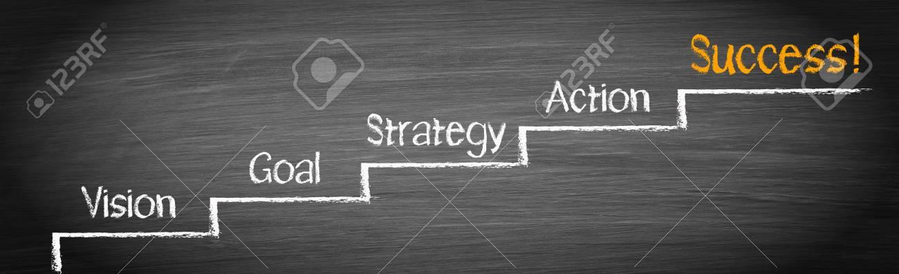 Success Ladder - step by step improvement - 74010908