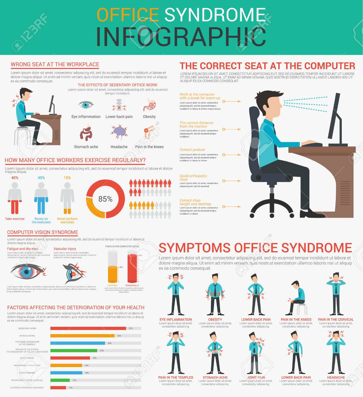 Office syndrome Infographics presentation design with graphics, diagrams, graphs. Concept Vector flat illustration. Presentation template Design. Wrong sitting in the workplace. - 57470907