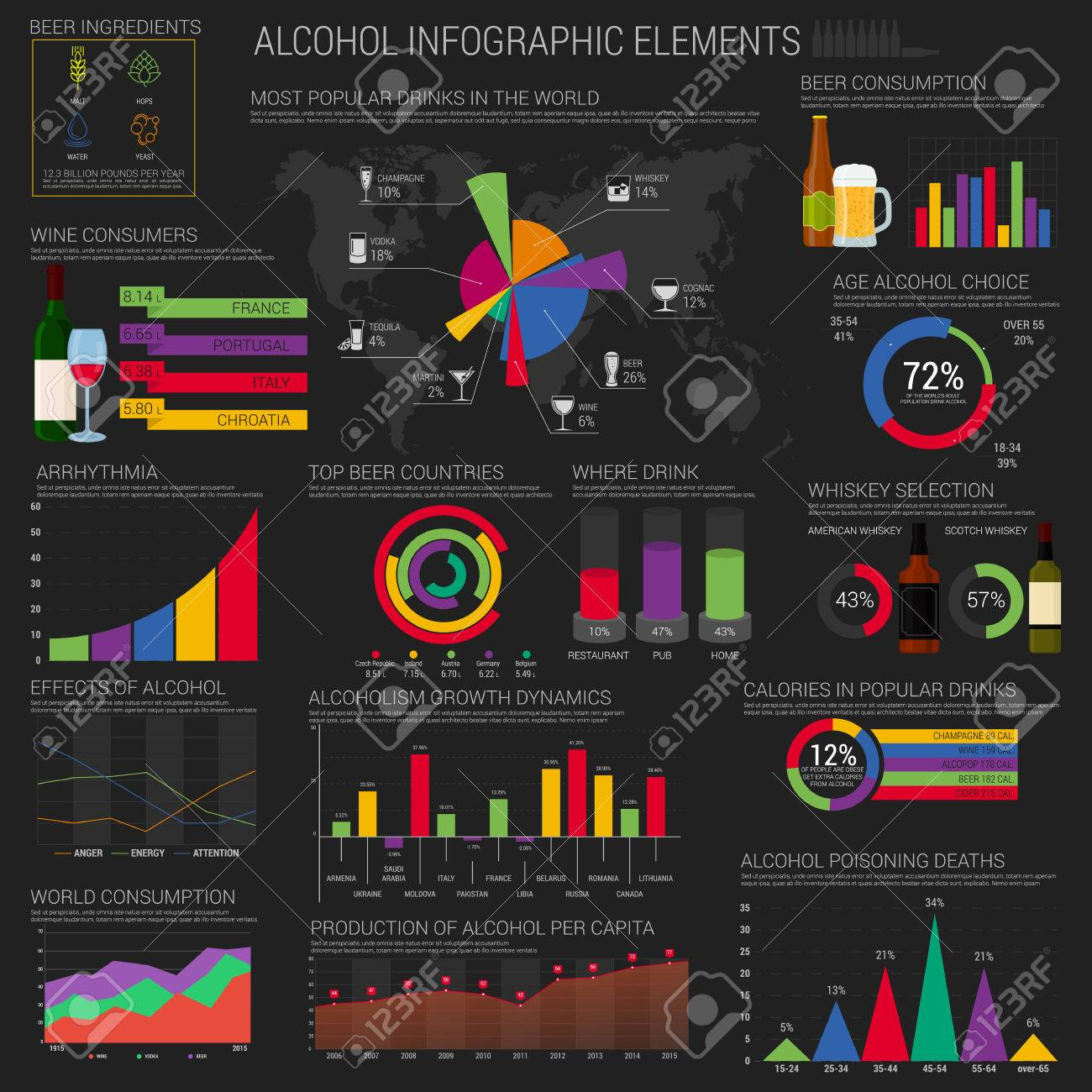 Alcohol infographic elements template or layout with round and alcohol infographic elements template or layout with round and bar circle and conic charts near gumiabroncs Images