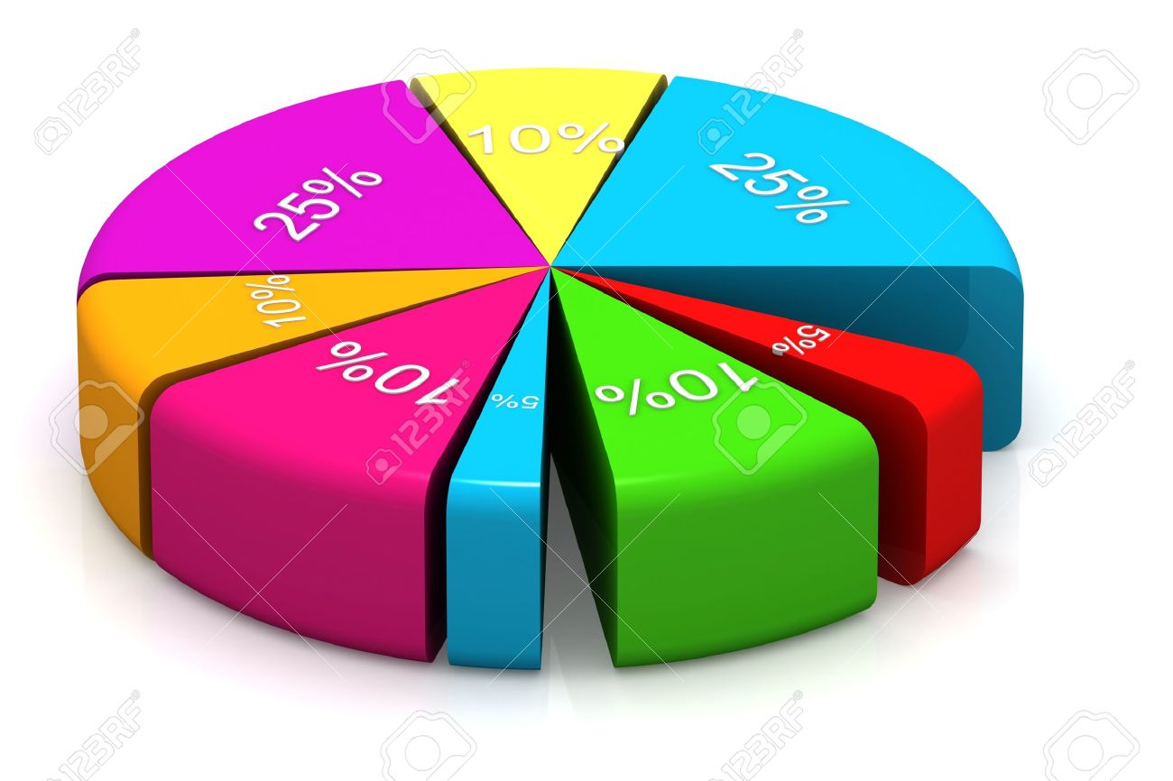 3d Pie Chart Graph Stock Photo, Picture And Royalty Free Image ...