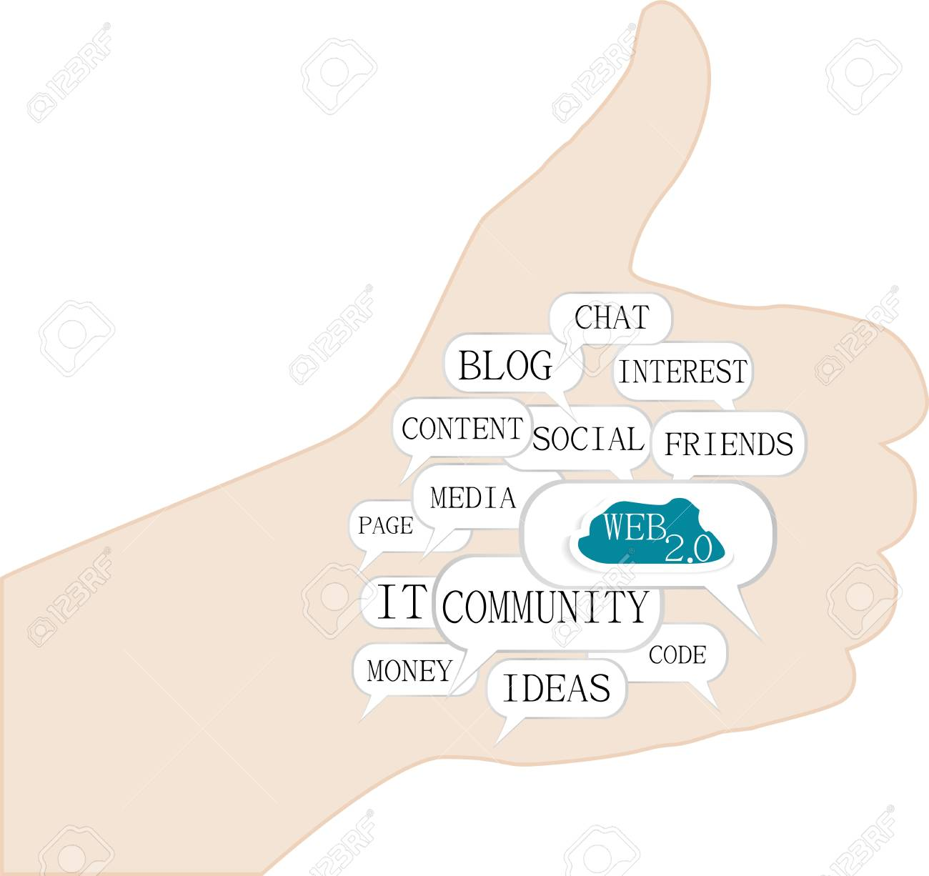 thumb up with social web concept ideas. Stock Vector - 12632702