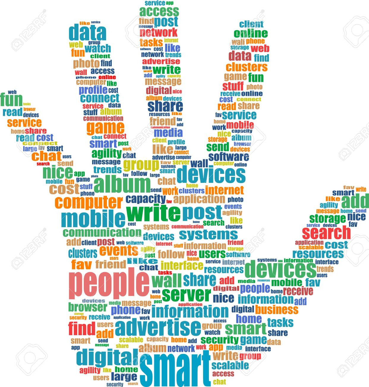 hand symbol, which is composed of text keywords on social media themes. Isolated on white Stock Photo - 19336382