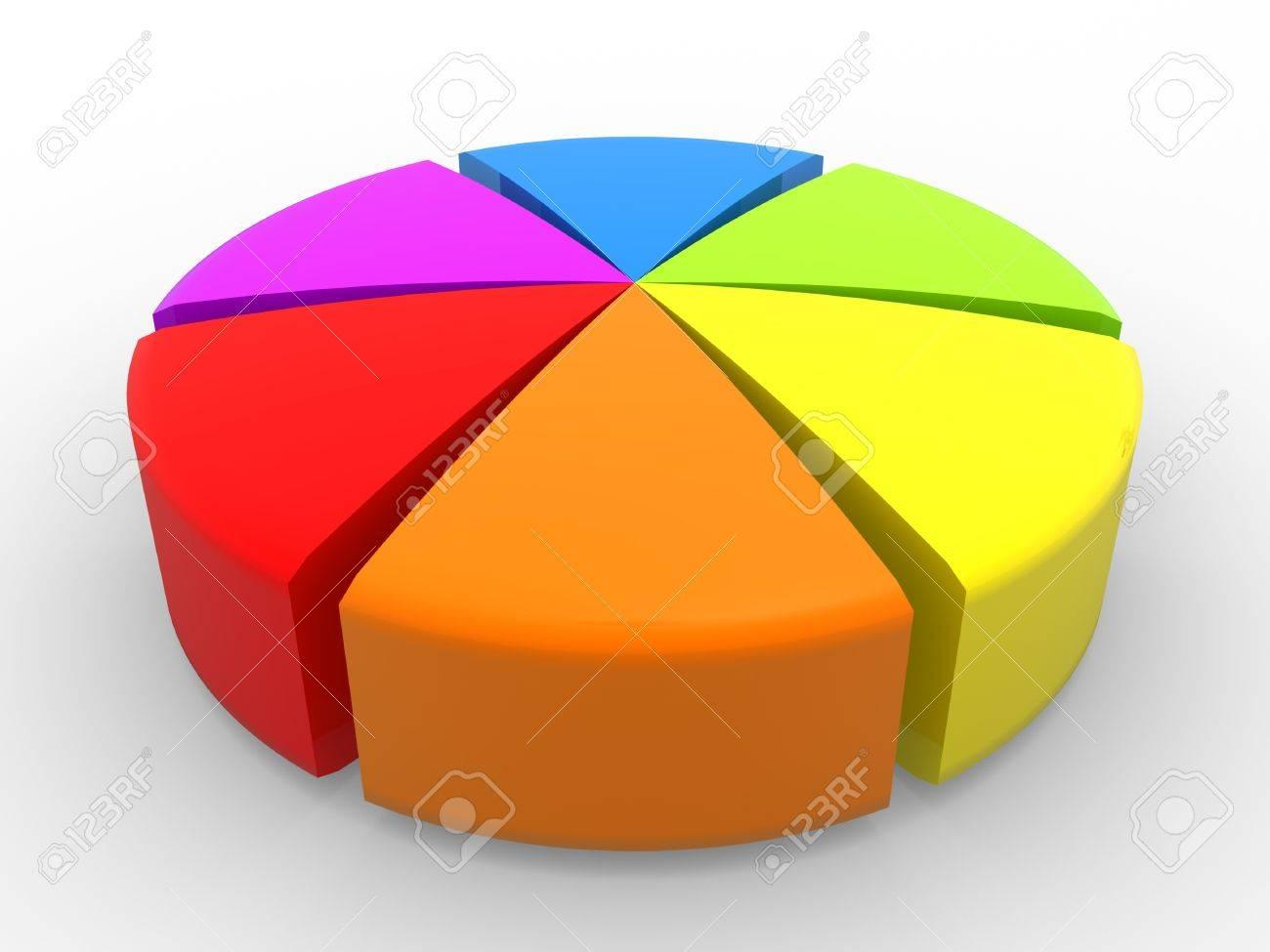 3d image of colorful pie chart Standard-Bild - 17639979