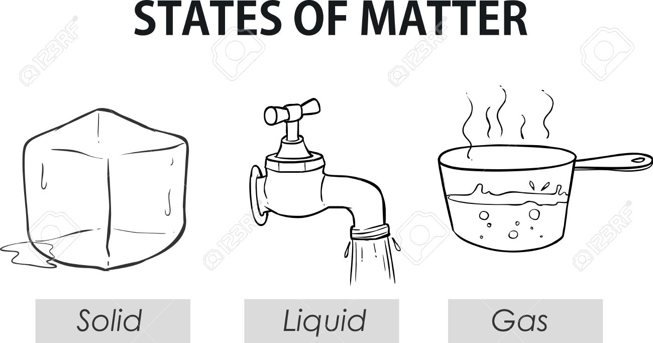 vector illustration of a states of matter royalty free cliparts rh 123rf com 3 states of matter clipart states of matter clipart