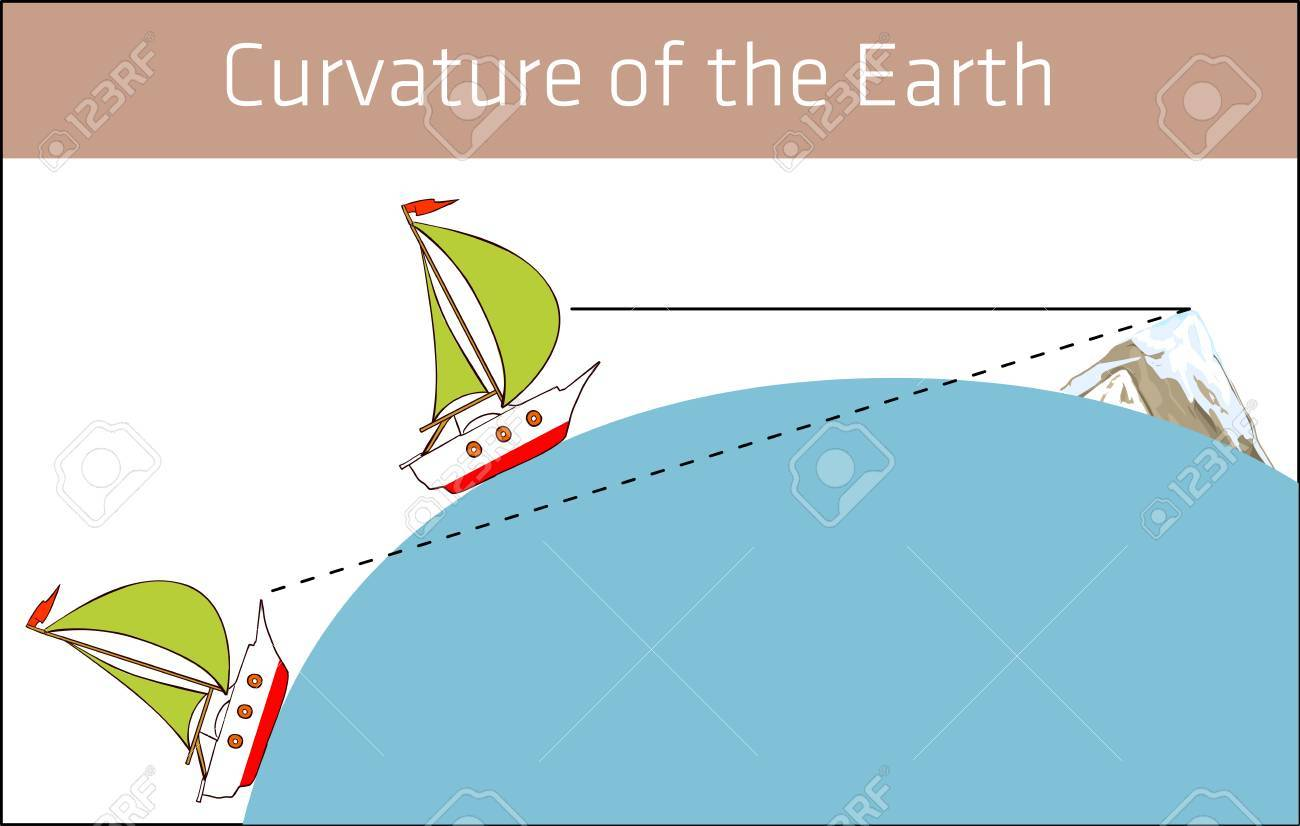 Vector illustration of a Curvature of the Earth