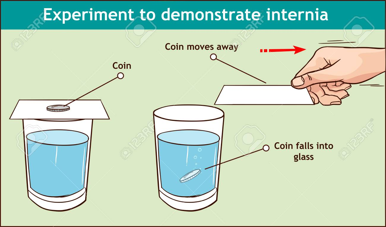 Vector inertia example our daily lives infographic diagram vector inertia example our daily lives infographic diagram experiment to demonstrate inertia showing coin on ccuart Choice Image