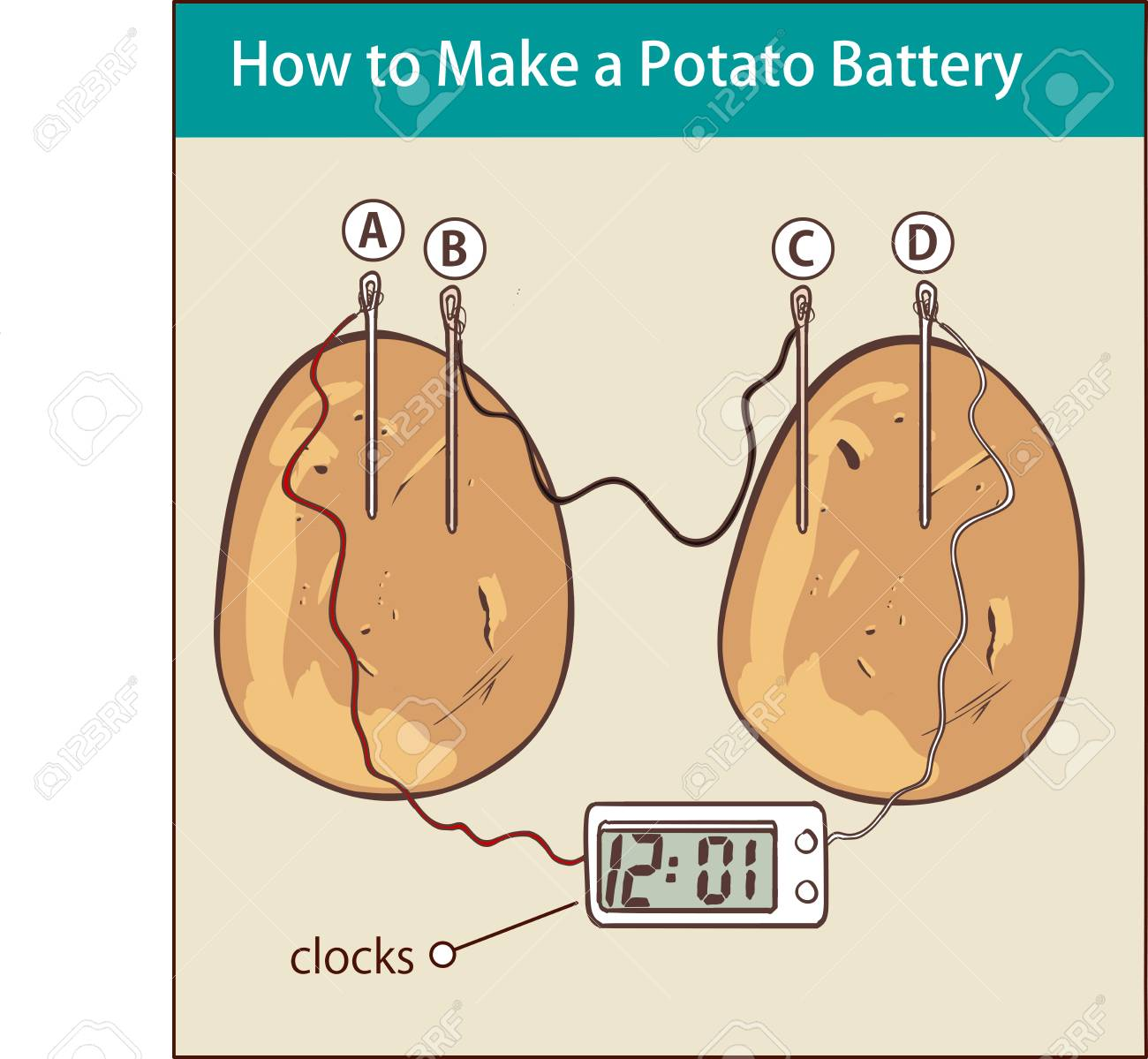 who invented the potato battery
