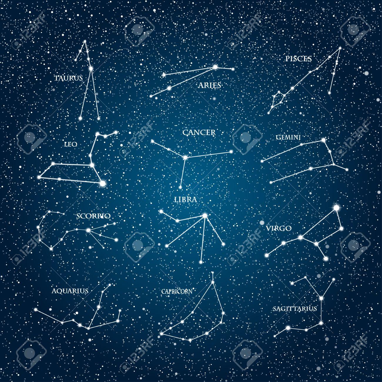 Astrology sky app