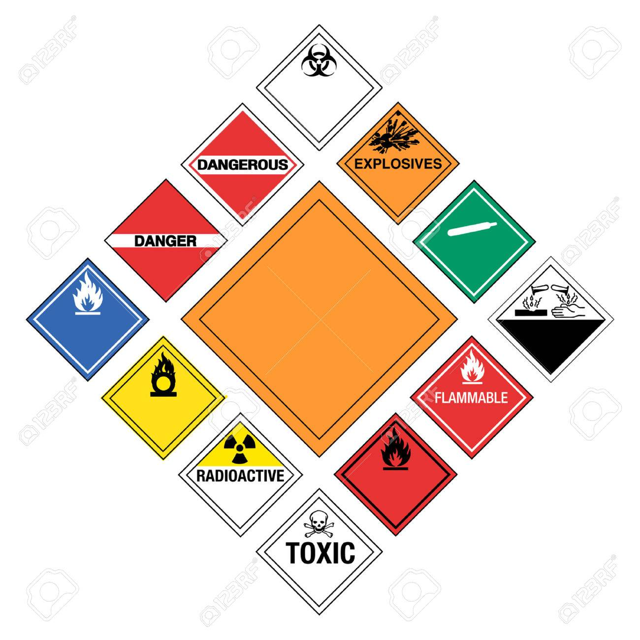 Set of major Hazardous Signs Stock Vector - 3217347