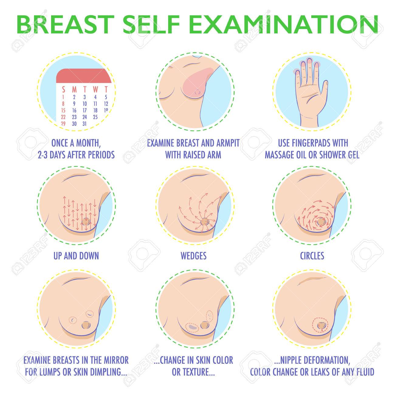 Breast self examination icon set. Breast cancer monthly exam infographics.  Symptoms of mammary tumor