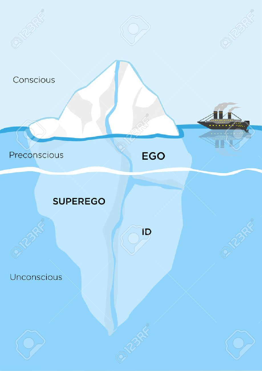Iceberg Metaphor structural model for psyche. Diagram of id, superego and ego for defense or coping mechanism in Psychology where the submerged part is the unconscious mind. Editable Clip Art. - 53928500