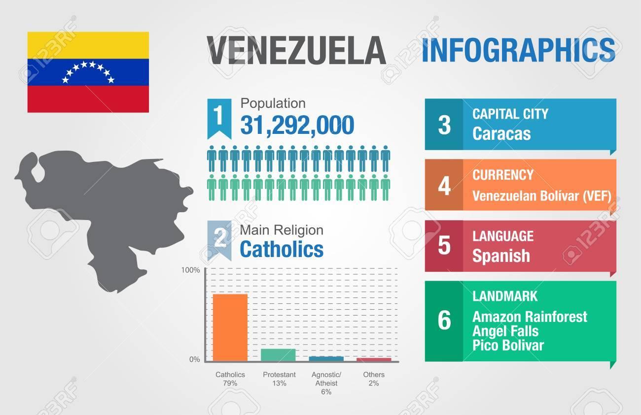 Infografía Venezuela Ilustraciones Vectoriales, Clip Art Vectorizado ...