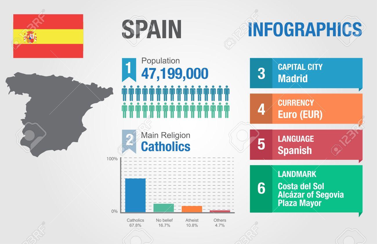 Spain Infographics, Statistical Data, Spain Information, Vector ...