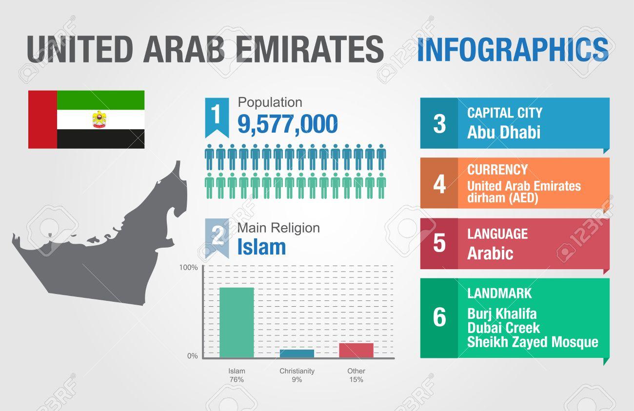 United Arab Emirates infographics, statistical data, United Arab Emirates information, vector illustration - 39496472