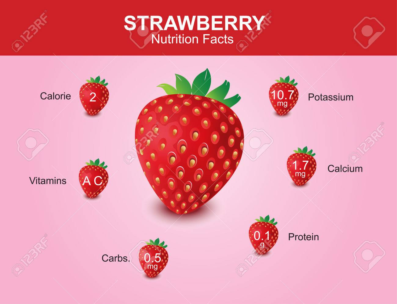 strawberry nutrition facts strawberry fruit with information strawberry vector - 40968334