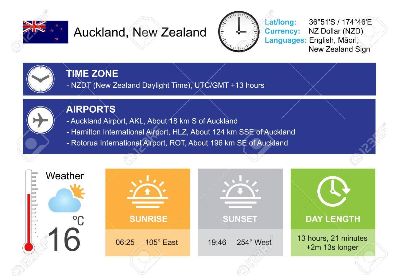 Auckland Nieuw Zeeland Infographic Design Tijd En Datum Weer
