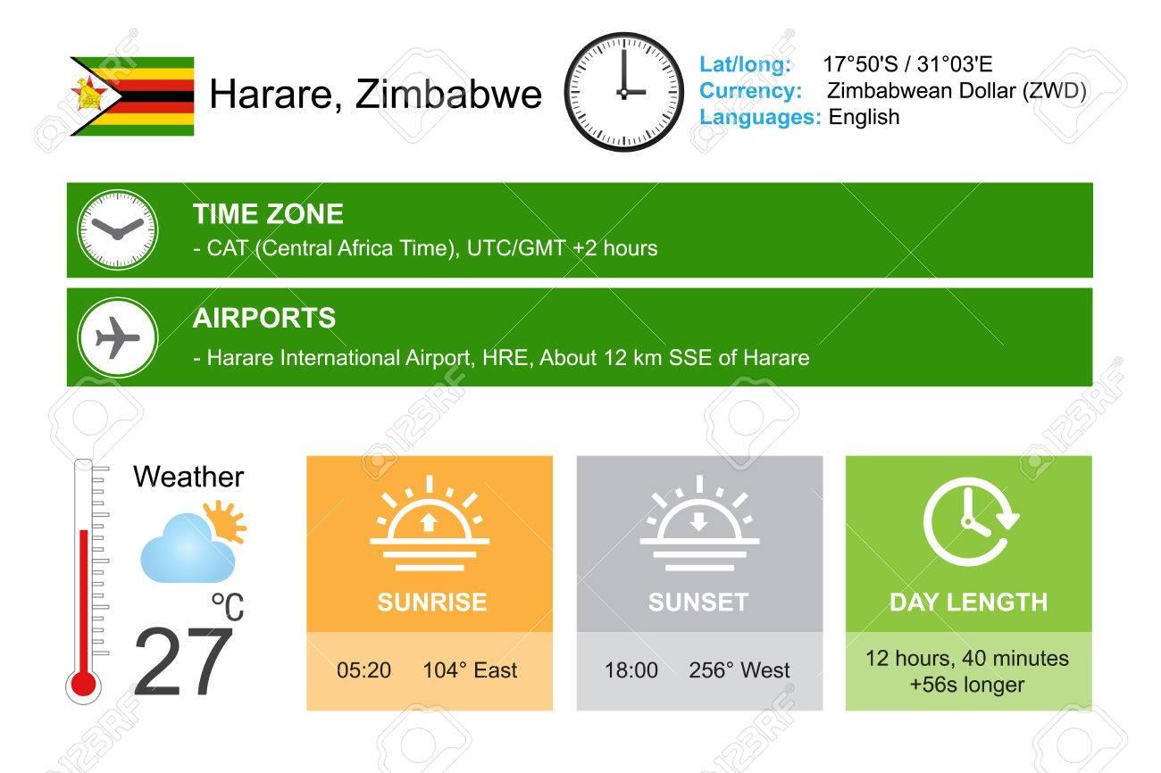 Dating Zimbabwe Harare