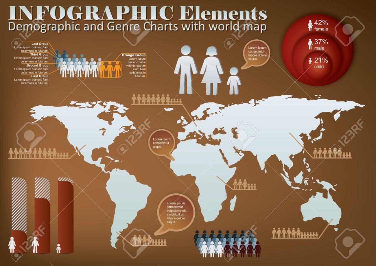 Kết quả hình ảnh cho nhân khẩu học
