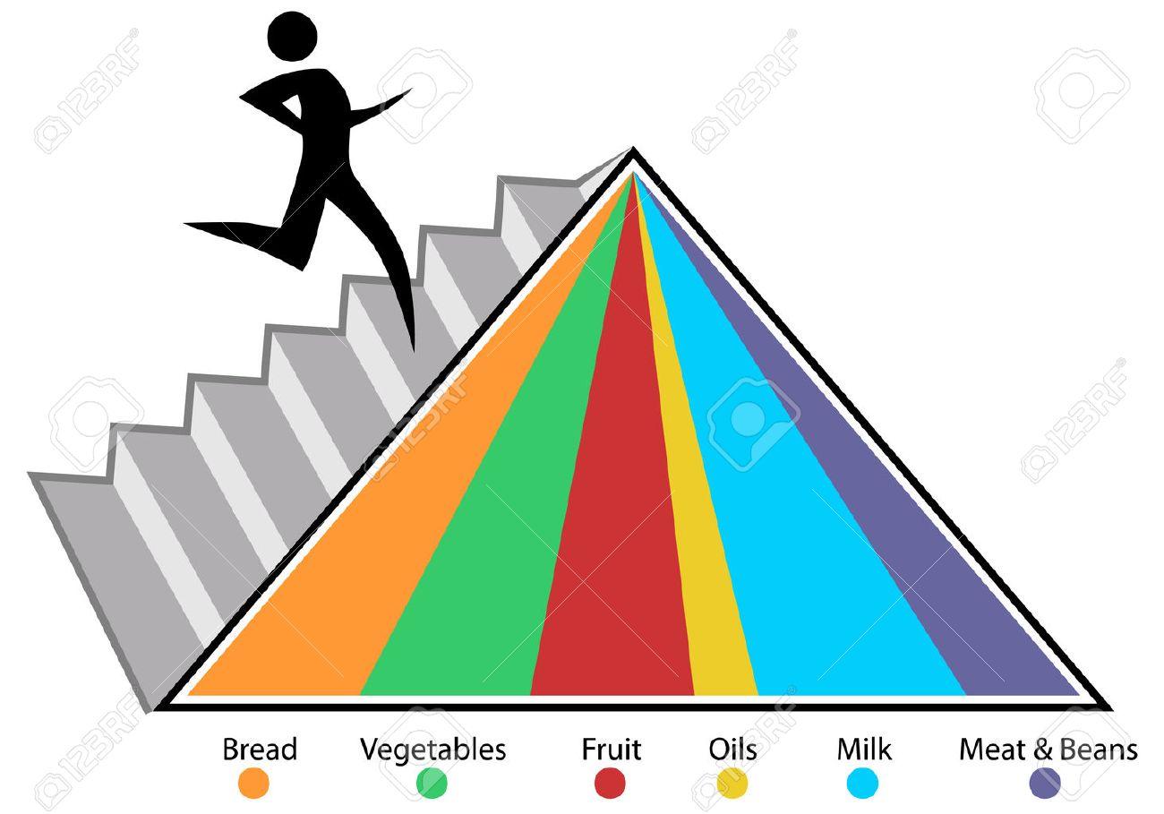 an image of a food pyramid chart royalty free cliparts vectors rh 123rf com food guide pyramid clipart food guide pyramid clipart