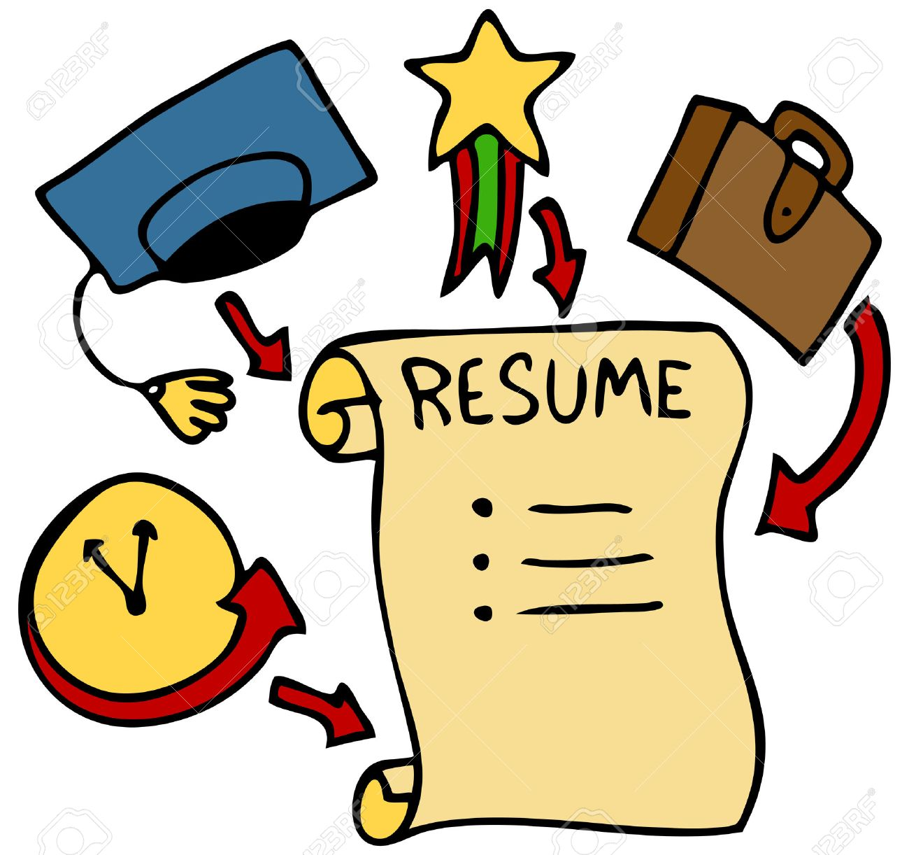 An Image Of A Resume History Education Awards And Experience