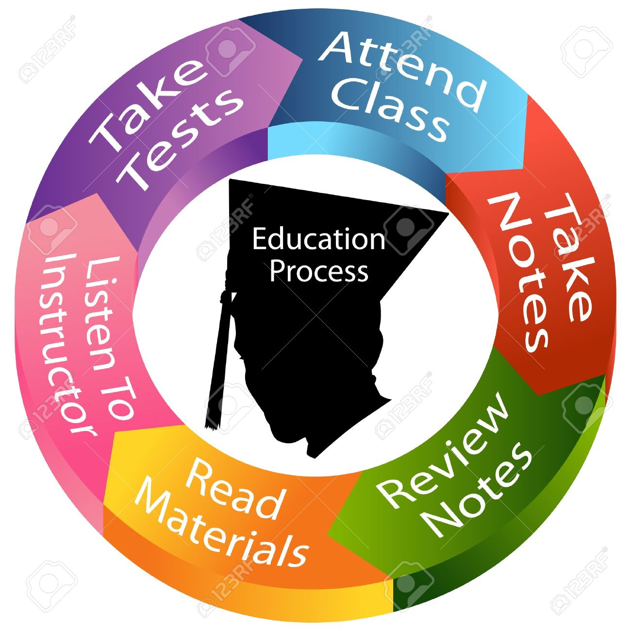 An image of the education process. Stock Vector - 9163130